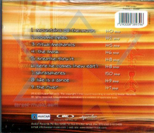 Digitaria by Various