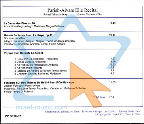 Parish Alvars Par Varda Kotler
