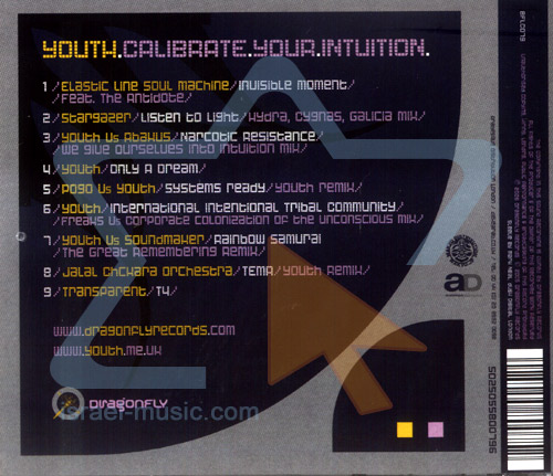 Calibrate Your Intuition by Youth