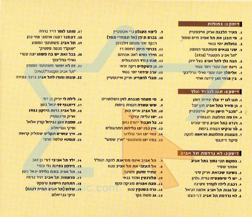 Tel Aviv Celebrate 100 Years by Various