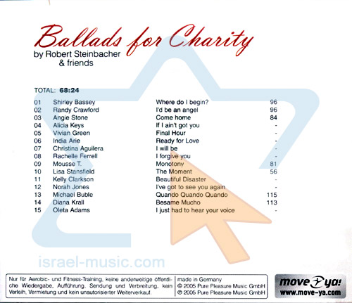 Ballads for Charity by Various