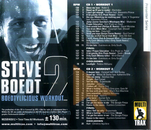 Bodetylicious Workout - Volume 02 by Various