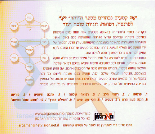 Zohar - For Body And Soul - Avraham Shargani